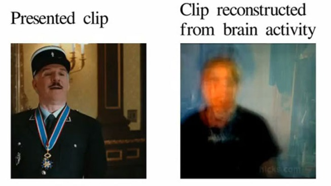 Brain Scanner Records Dreams on Video