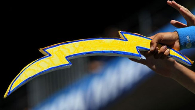 Chargers Have 4 Kickoffs Moved Back