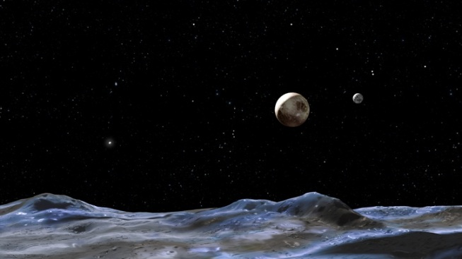 Help Name Two Moons of Pluto