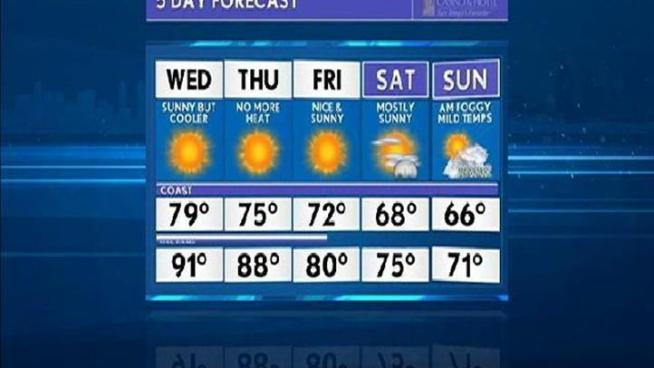 Whitney Southwick gives you the Morning Forecast for Tuesday, May 3, 2011.