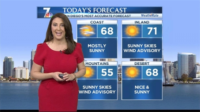 Jodi Kodesh's Morning Forecast for Monday Dec. 10, 2012