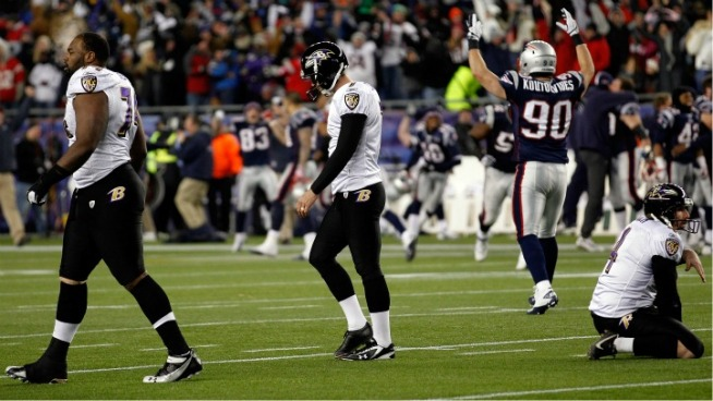 Where Does Billy Cundiff Rank In The List Of All Time Botched Kicks?