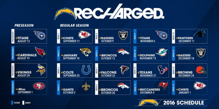 Chargers to Begin and End 2016 Season Against KC | NBC 7 San Diego
