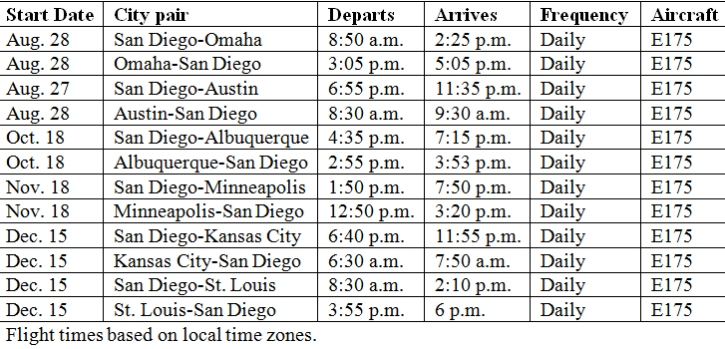 Alaska Airlines Adds 6 New Nonstop Destinations From San